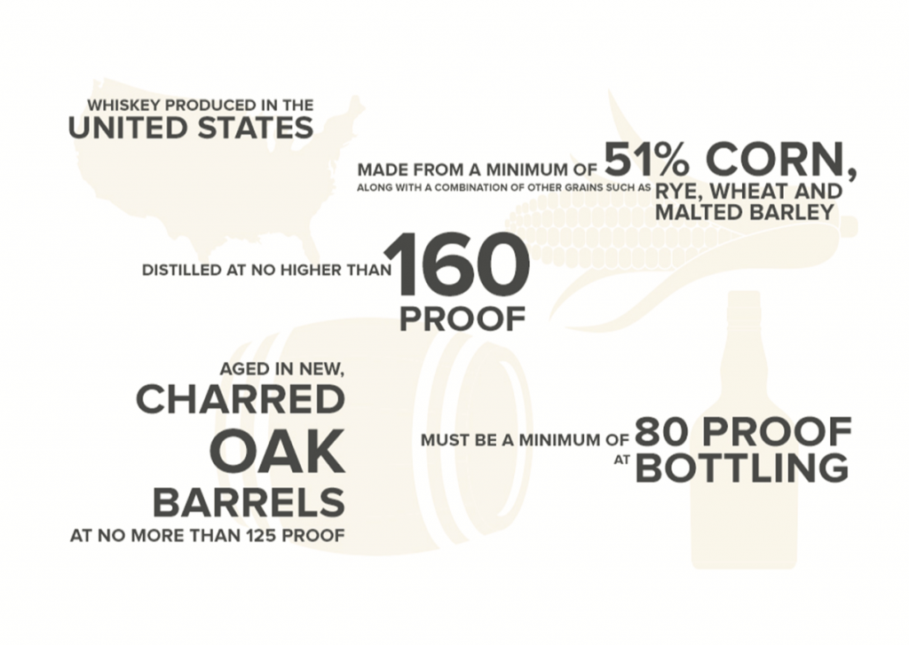 American Bourbon Association